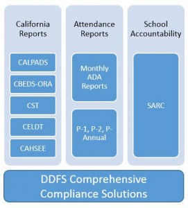 CA_Compliance_Slide